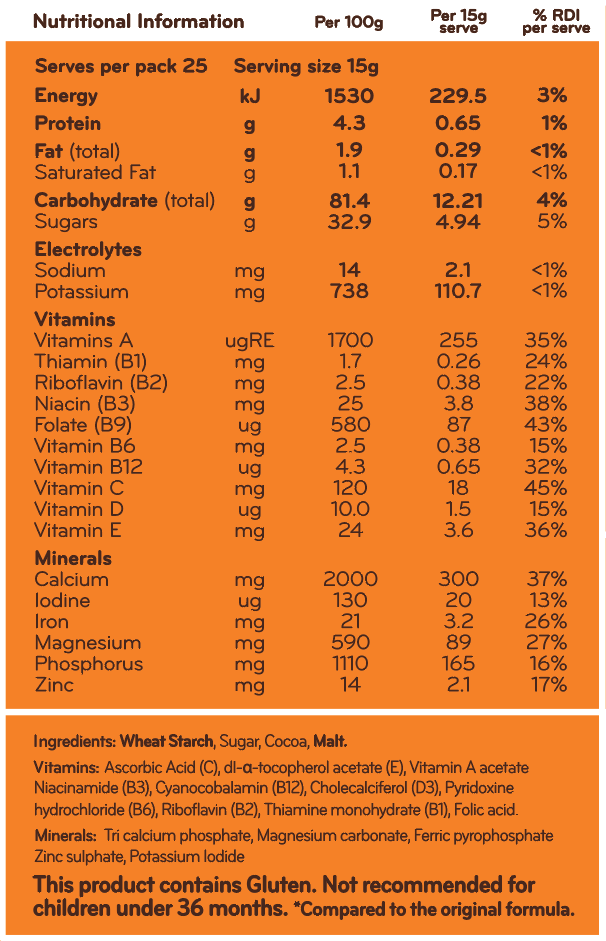 Aktavite Nutritional Information